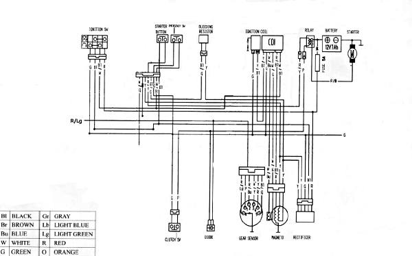 Stripped Down 200GY wiring diagram for the Phoenix