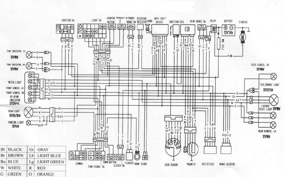 Zongshen 200 Wiring Diagram Four Wire System
